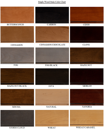 Maple Cabinet Door Colors